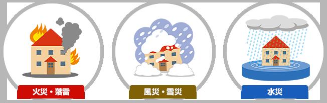 火災・落雷・風災・雪災・水災